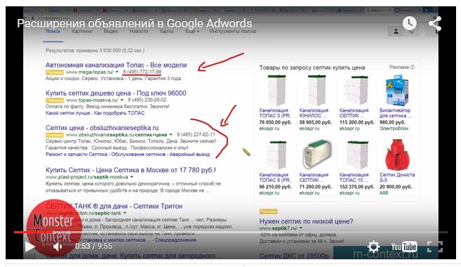 Расширения объявлений Google Adwords